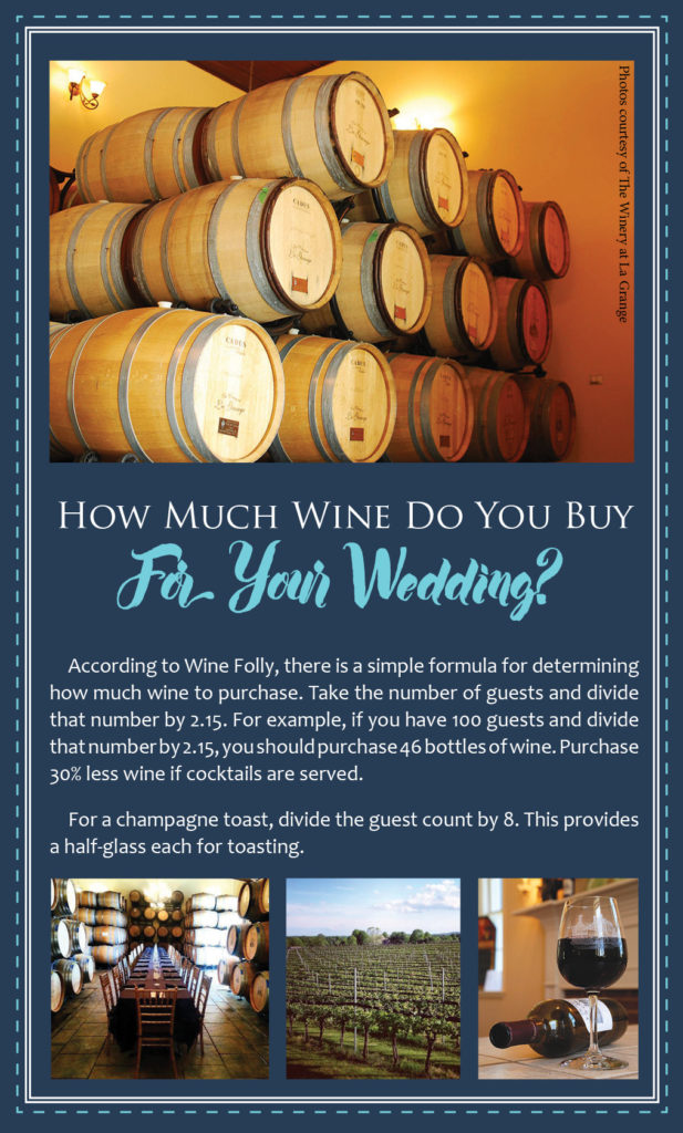 How Much Wine Do You Buy For Your Wedding?